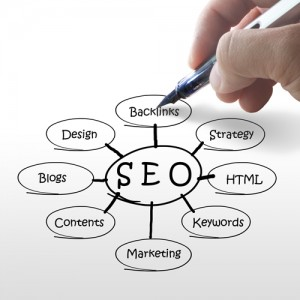Why We Are the Perfect SEO Solutions Provider for Your Business